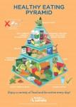 HealthyEatingPyramid2015